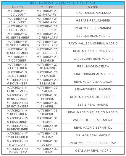 Top free soccer tips, la liga schedule, short term