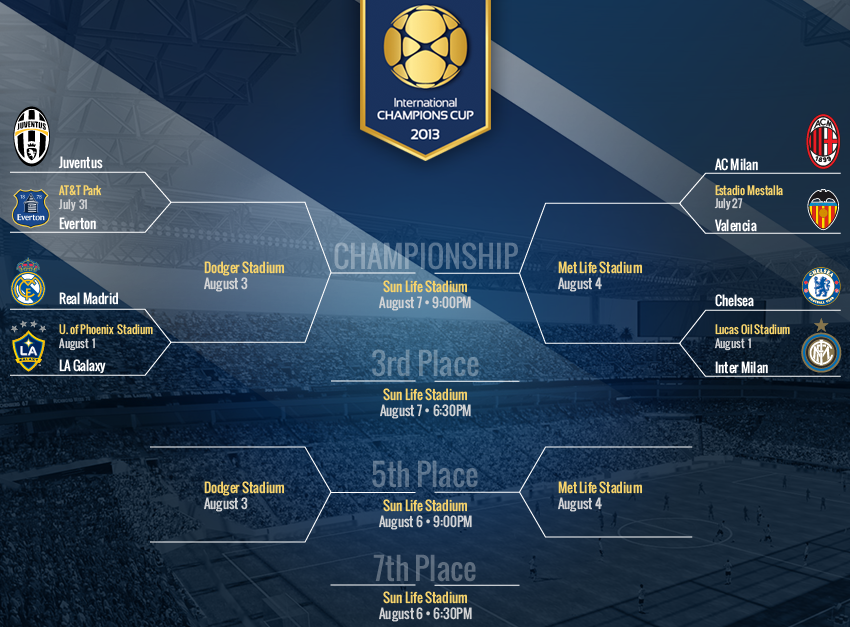 International Champions Cup Schedule Tickets On Sale Of Headbands And Heartbreak