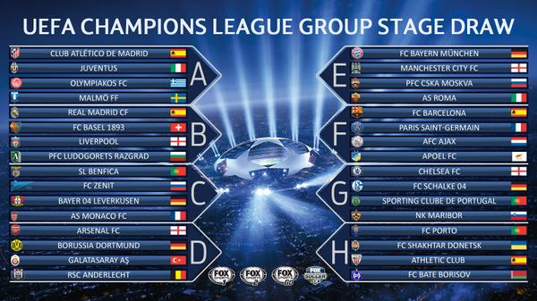 Champions League Draw: Of Headbands And Heartbreak