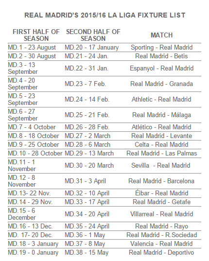 2015-2016 Fixtures