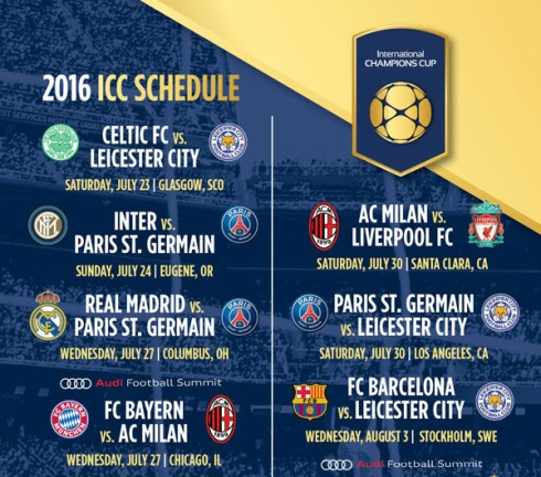 icc 2016a