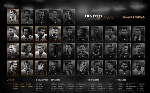 w11-players
